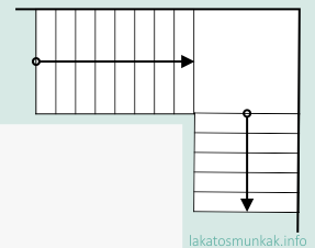 L alakú, félfordulós lépcső, pihenővel