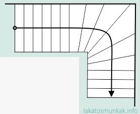 L alakú, félfordulós lépcső
