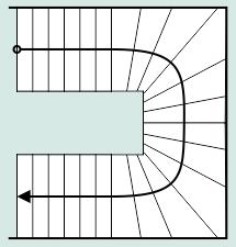 U alakú fordulós lépcső