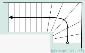 Félfordulós belépőnél húzott lépcső