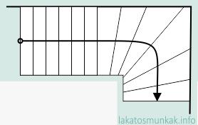 Lépcső, ipari lépcső kivitelezése ☆ 5 ÉV Garancia ☆ Ingyen felmérés